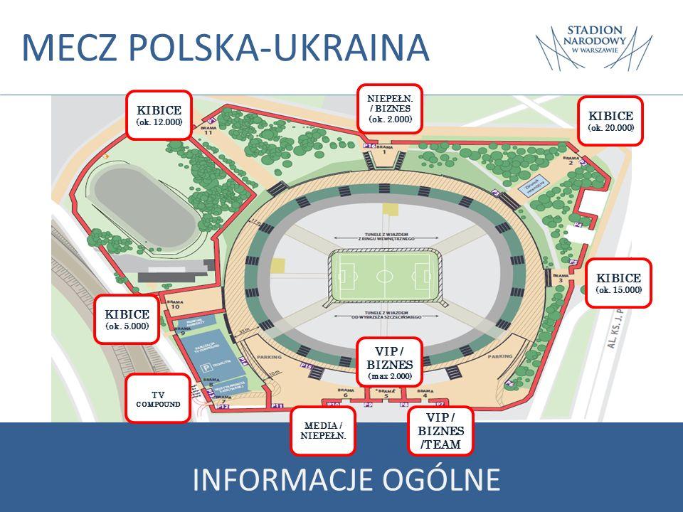 MECZ POLSKA-UKRAINA INFORMACJE OGÓLNE KIBICE (ok. 12.000) KIBICE