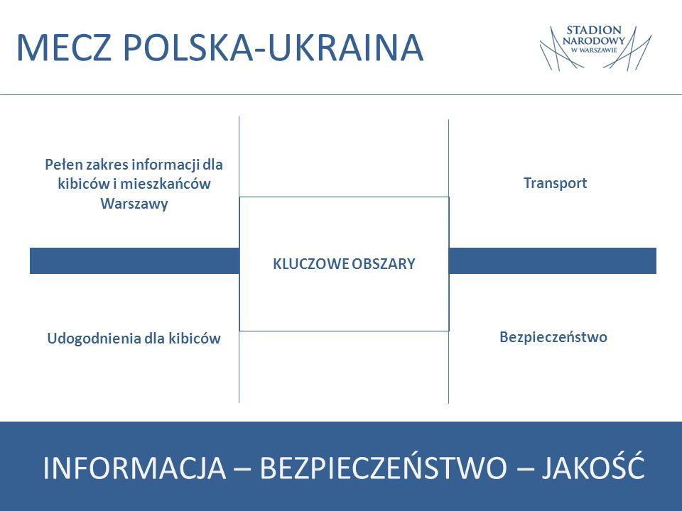 MECZ POLSKA-UKRAINA INFORMACJA – BEZPIECZEŃSTWO – JAKOŚĆ