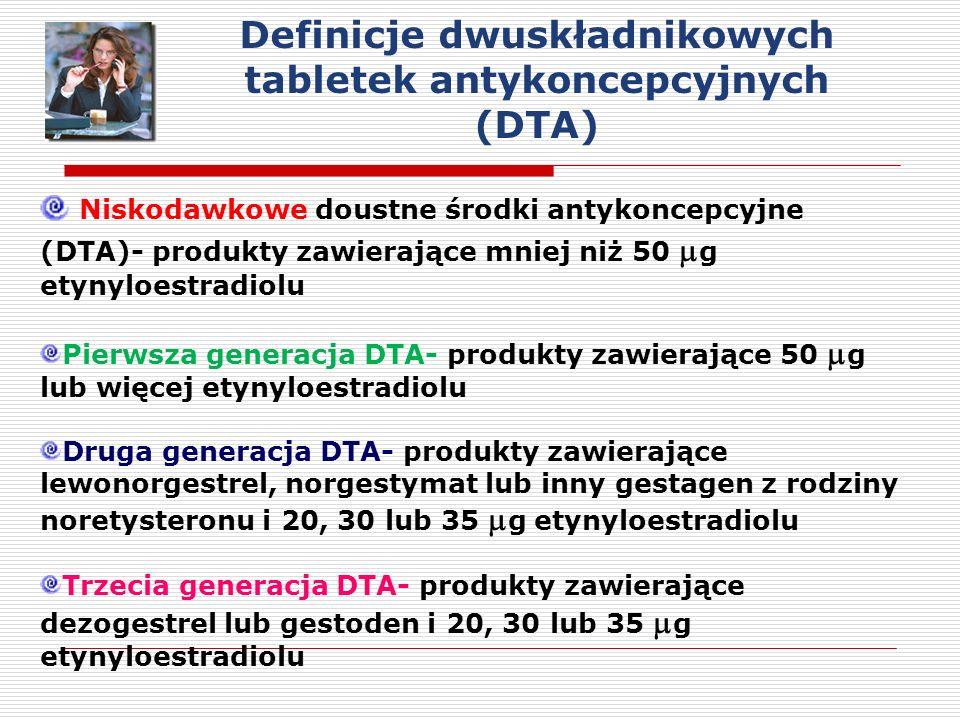 Definicje dwuskładnikowych tabletek antykoncepcyjnych (DTA)
