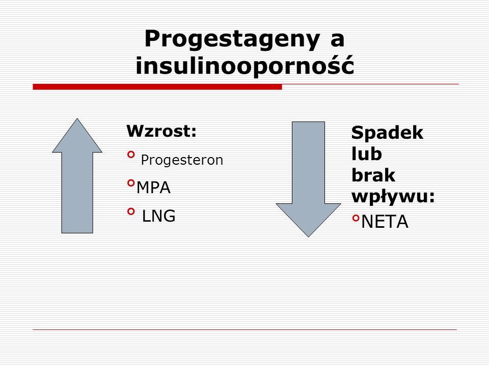 Progestageny a insulinooporność