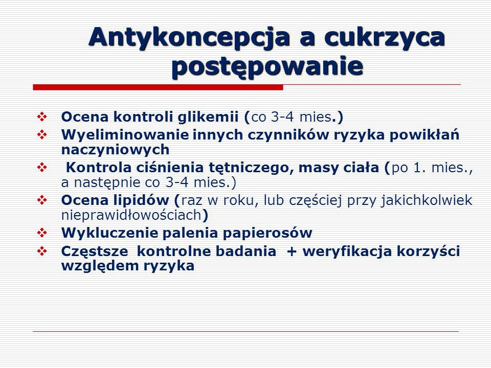 Antykoncepcja a cukrzyca postępowanie