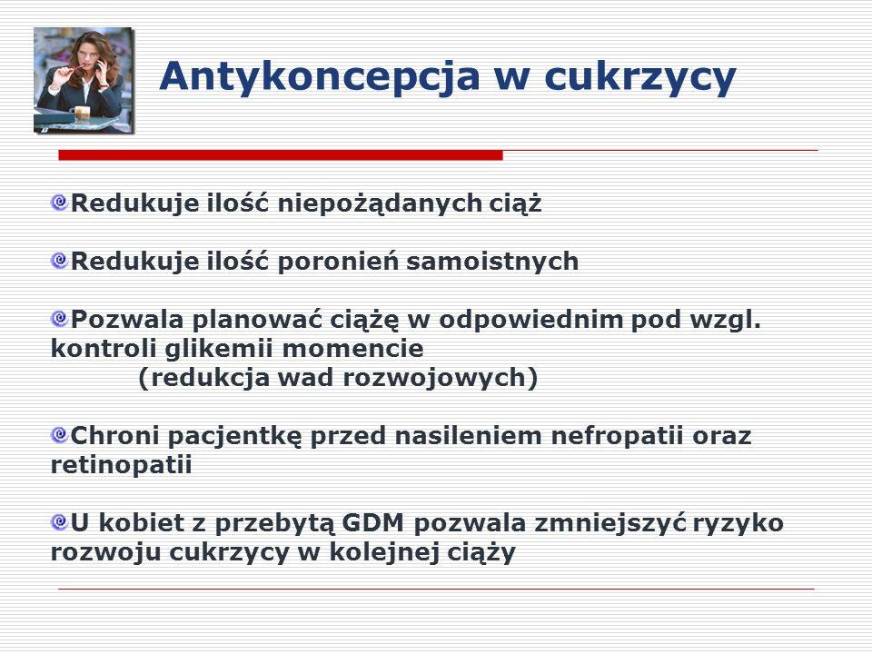 Antykoncepcja w cukrzycy