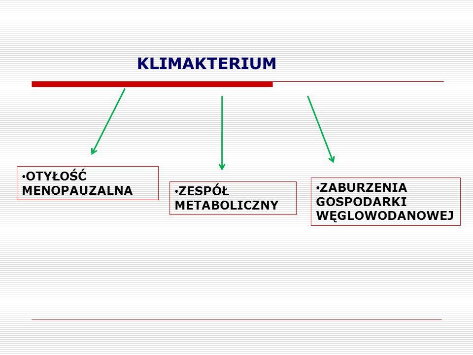KLIMAKTERIUM OTYŁOŚĆ MENOPAUZALNA ZABURZENIA ZESPÓŁ METABOLICZNY