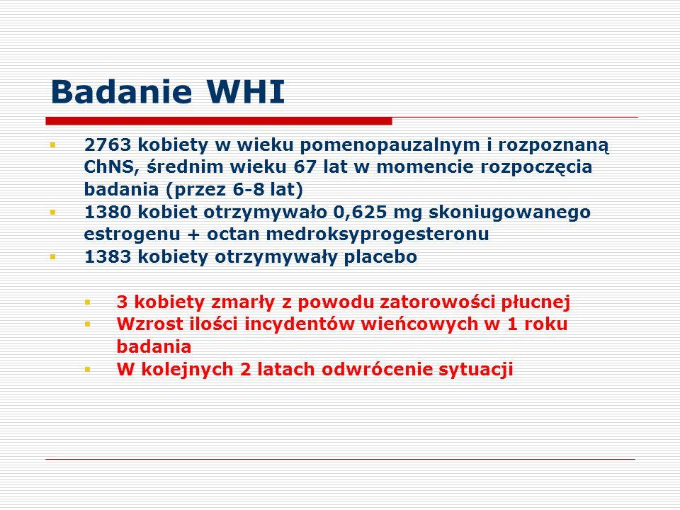 Badanie WHI 2763 kobiety w wieku pomenopauzalnym i rozpoznaną ChNS, średnim wieku 67 lat w momencie rozpoczęcia badania (przez 6-8 lat)