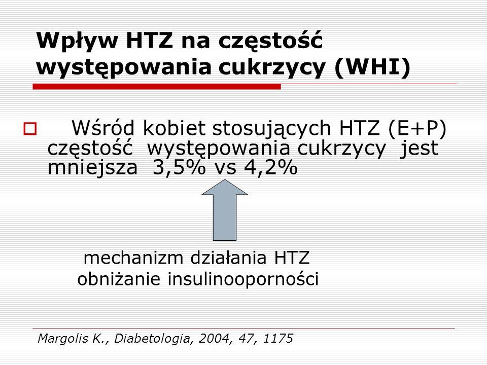 Wpływ HTZ na częstość występowania cukrzycy (WHI)