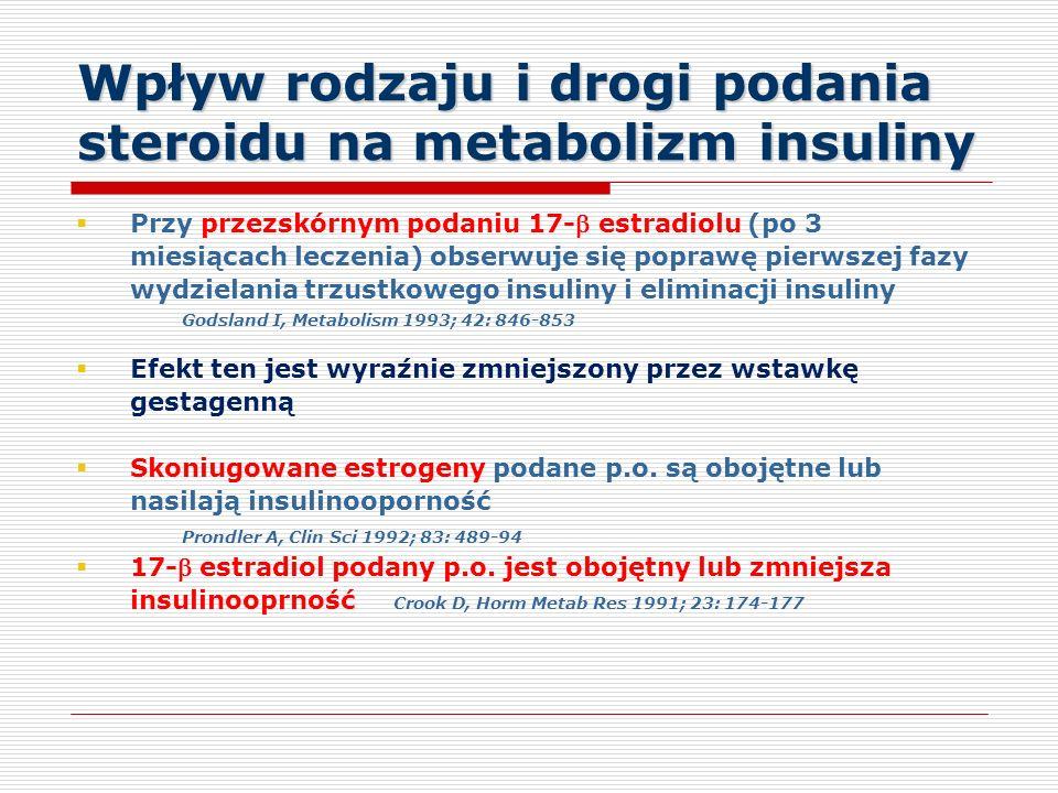 Wpływ rodzaju i drogi podania steroidu na metabolizm insuliny
