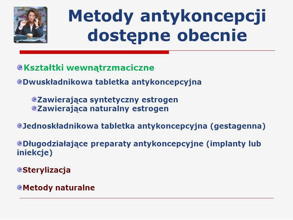 Metody antykoncepcji dostępne obecnie