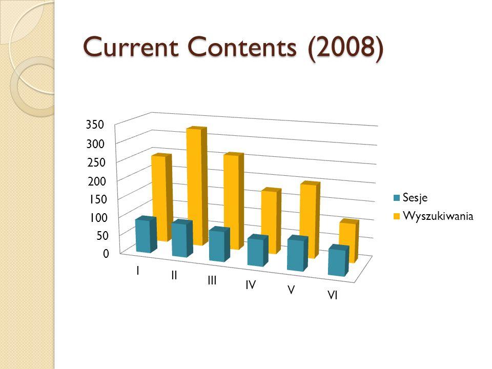 Current Contents (2008)