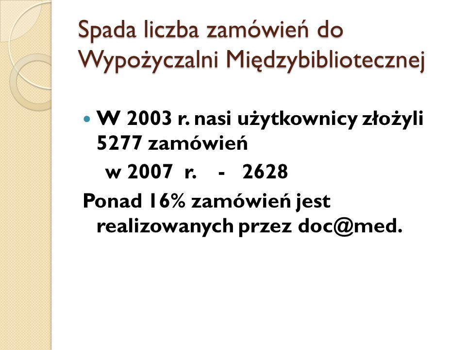 Spada liczba zamówień do Wypożyczalni Międzybibliotecznej