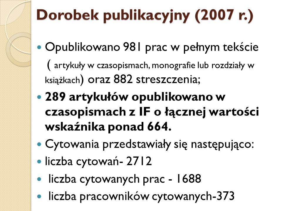 Dorobek publikacyjny (2007 r.)