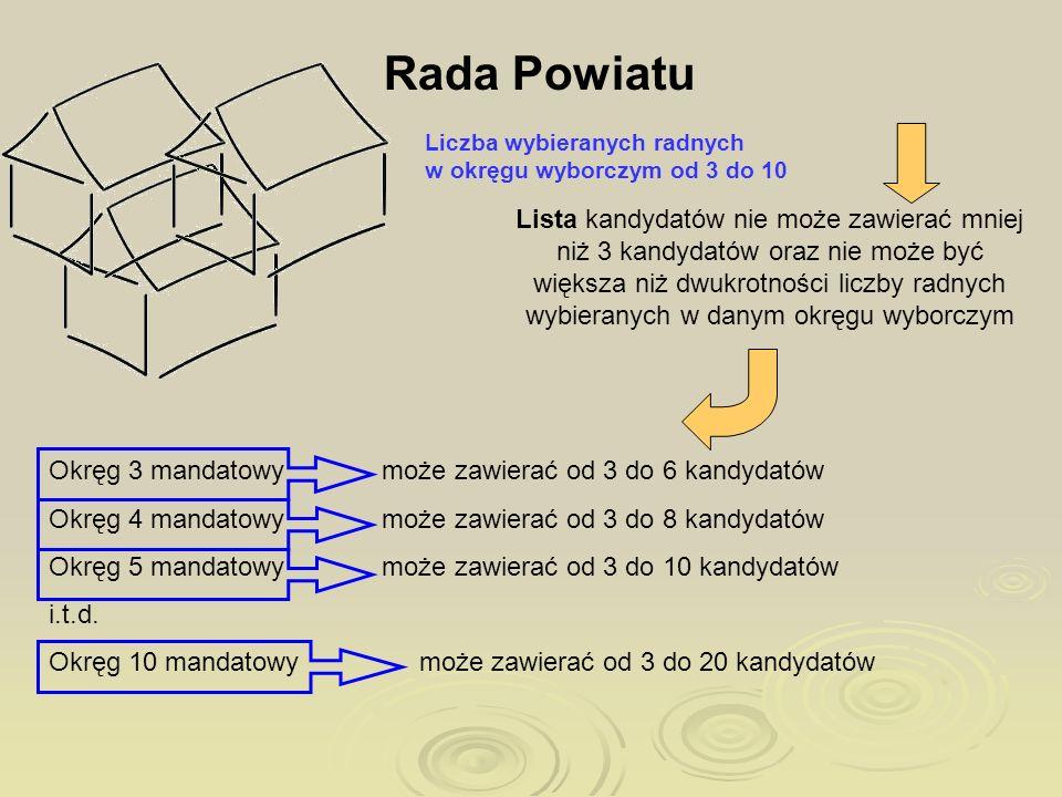 Rada Powiatu Liczba wybieranych radnych w okręgu wyborczym od 3 do 10.