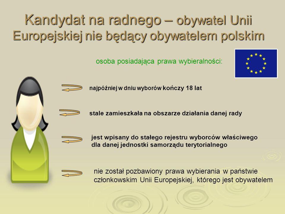 Kandydat na radnego – obywatel Unii Europejskiej nie będący obywatelem polskim