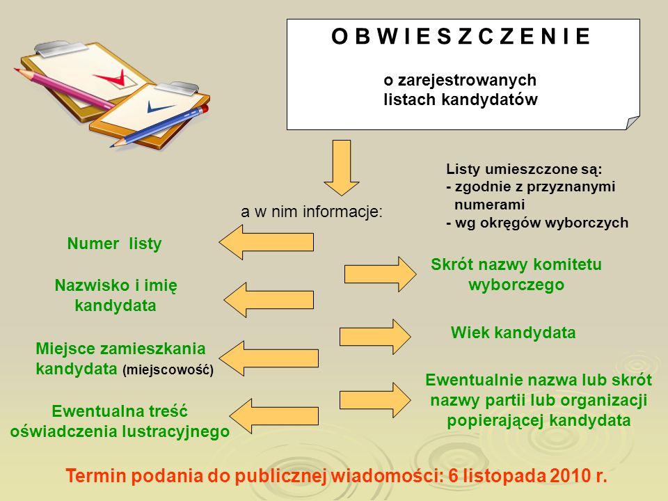 O B W I E S Z C Z E N I E o zarejestrowanych listach kandydatów. Listy umieszczone są:
