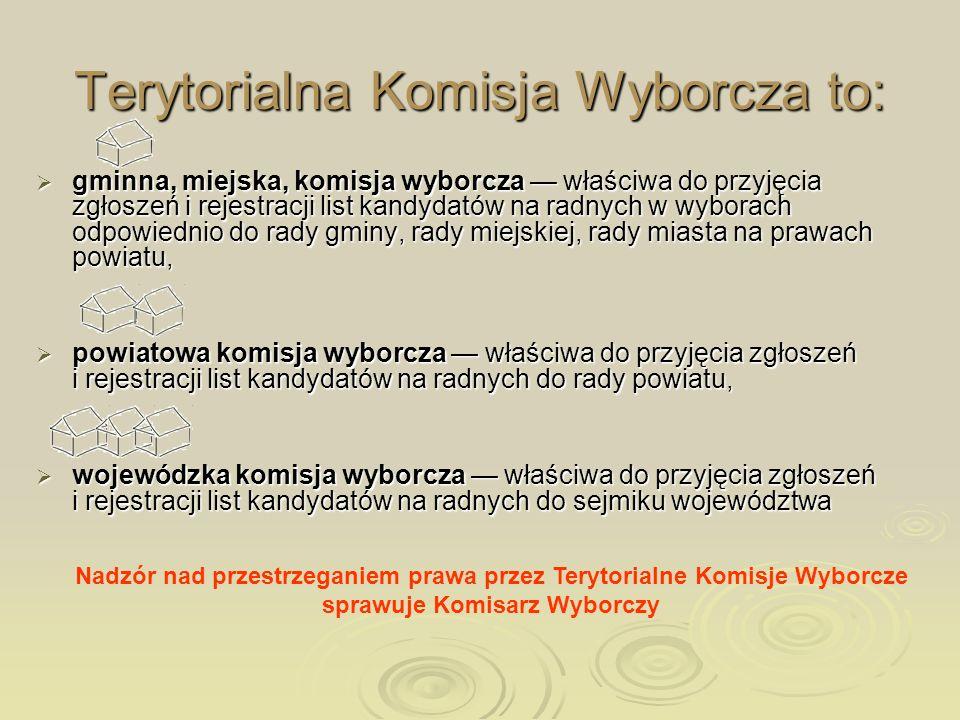 Terytorialna Komisja Wyborcza to: