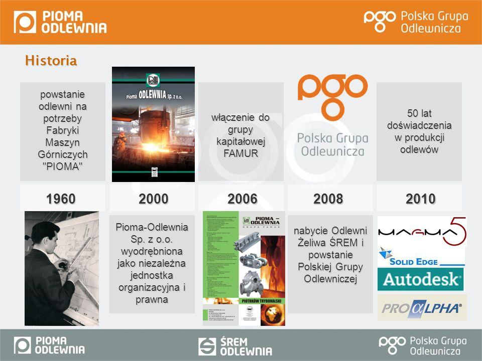 Historia 1960. 2000. 2006. 2008. 2010. powstanie odlewni na potrzeby Fabryki Maszyn Górniczych PIOMA