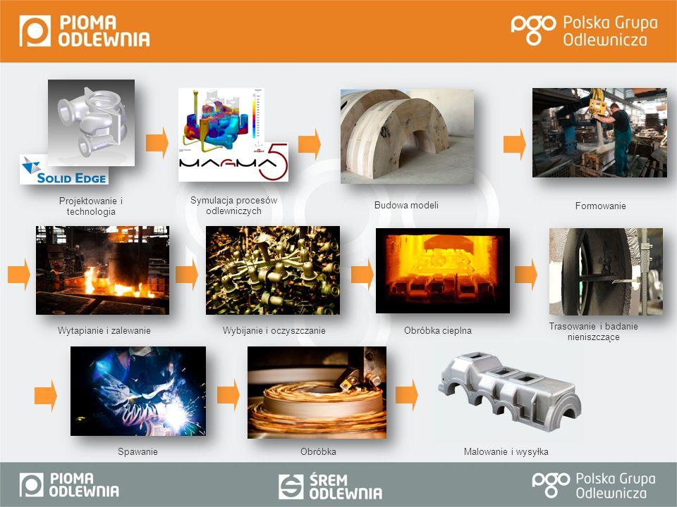 Projektowanie i technologia Symulacja procesów odlewniczych