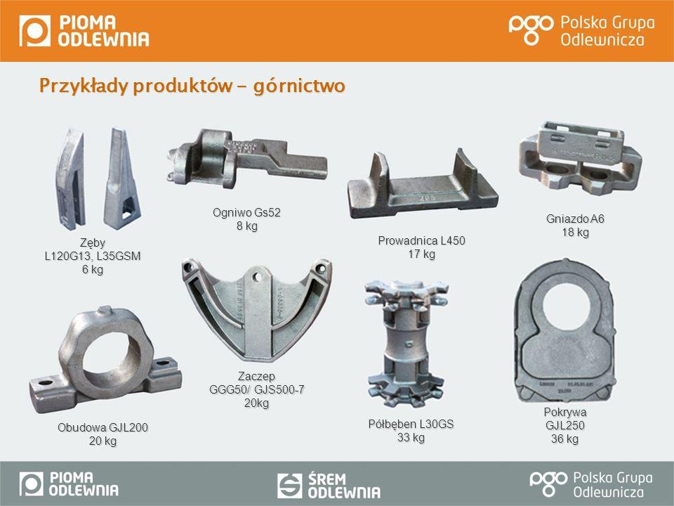 Przykłady produktów - górnictwo