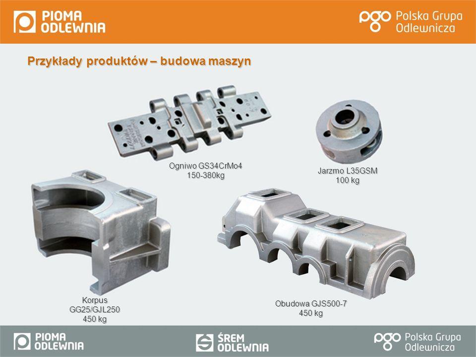 Przykłady produktów – budowa maszyn