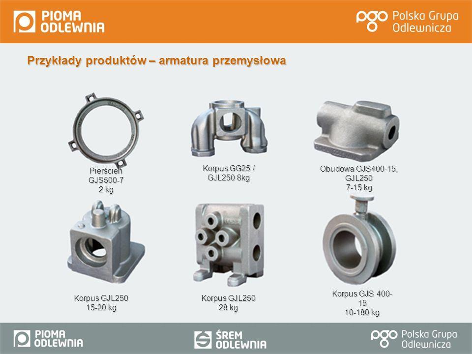 Przykłady produktów – armatura przemysłowa