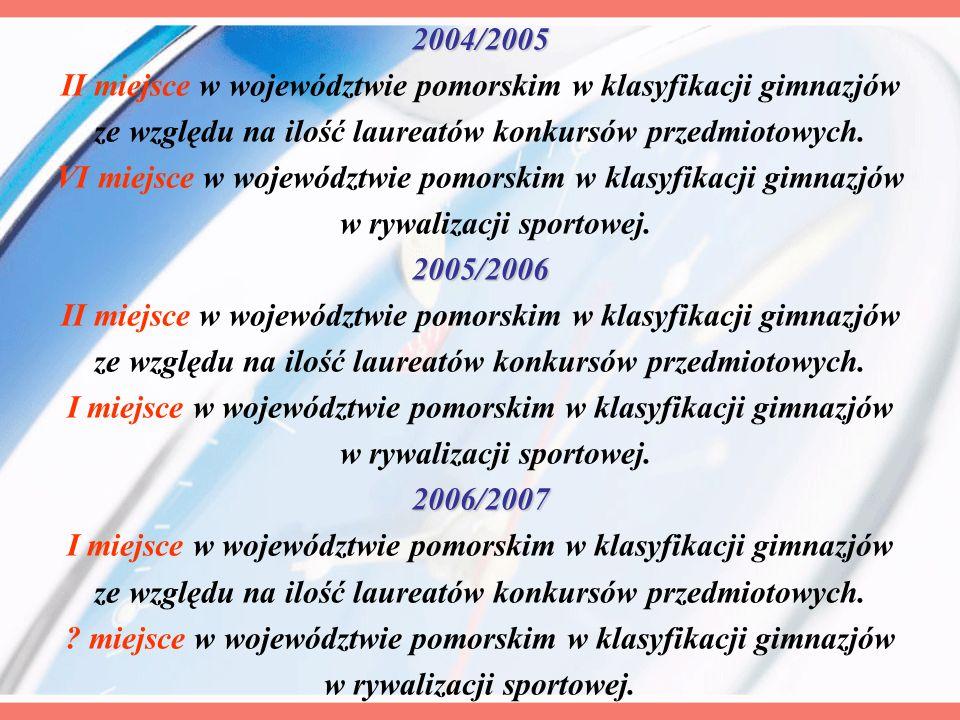 VI miejsce w województwie pomorskim w klasyfikacji gimnazjów