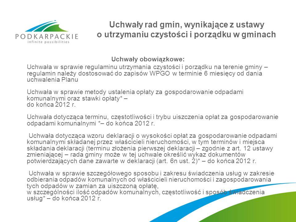 Uchwały rad gmin, wynikające z ustawy o utrzymaniu czystości i porządku w gminach
