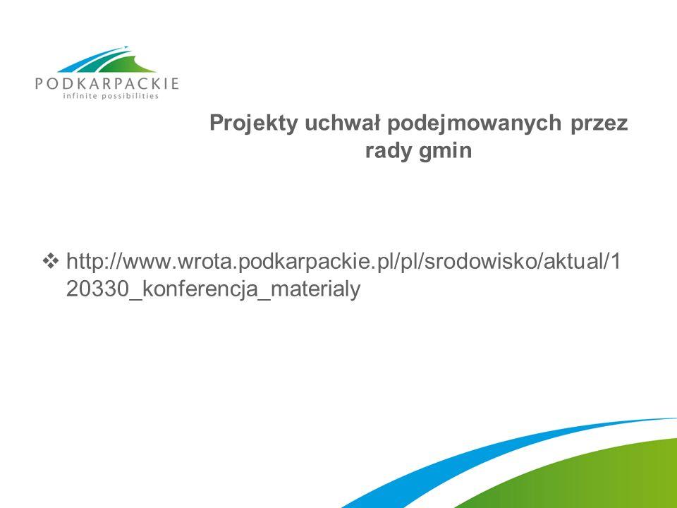 Projekty uchwał podejmowanych przez rady gmin