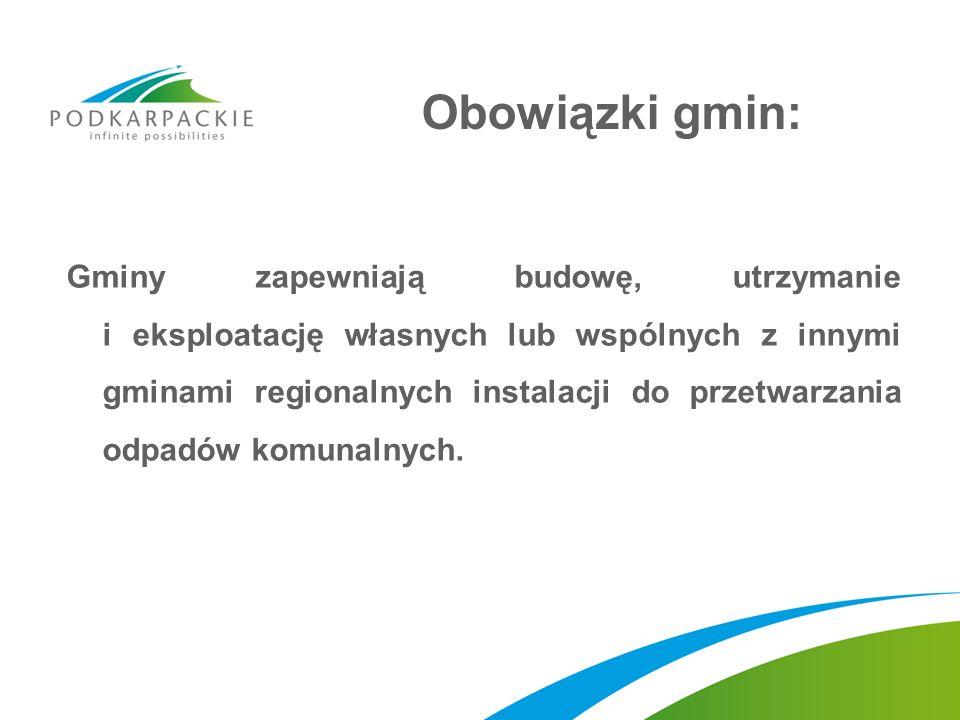 Obowiązki gmin: