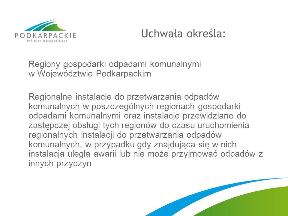 Uchwała określa: Regiony gospodarki odpadami komunalnymi w Województwie Podkarpackim.