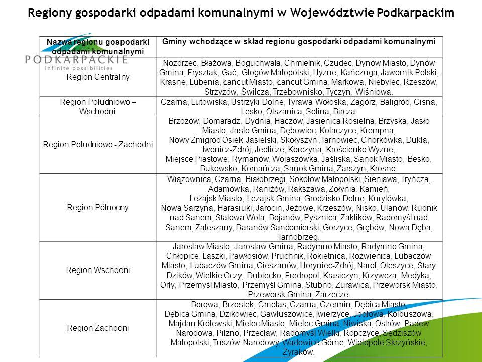 Regiony gospodarki odpadami komunalnymi w Województwie Podkarpackim