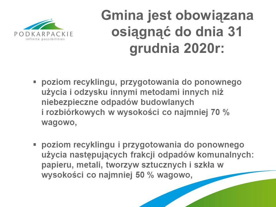 Gmina jest obowiązana osiągnąć do dnia 31 grudnia 2020r: