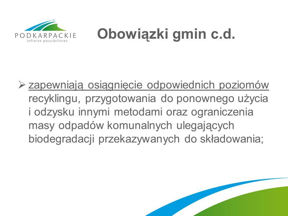 Obowiązki gmin c.d.