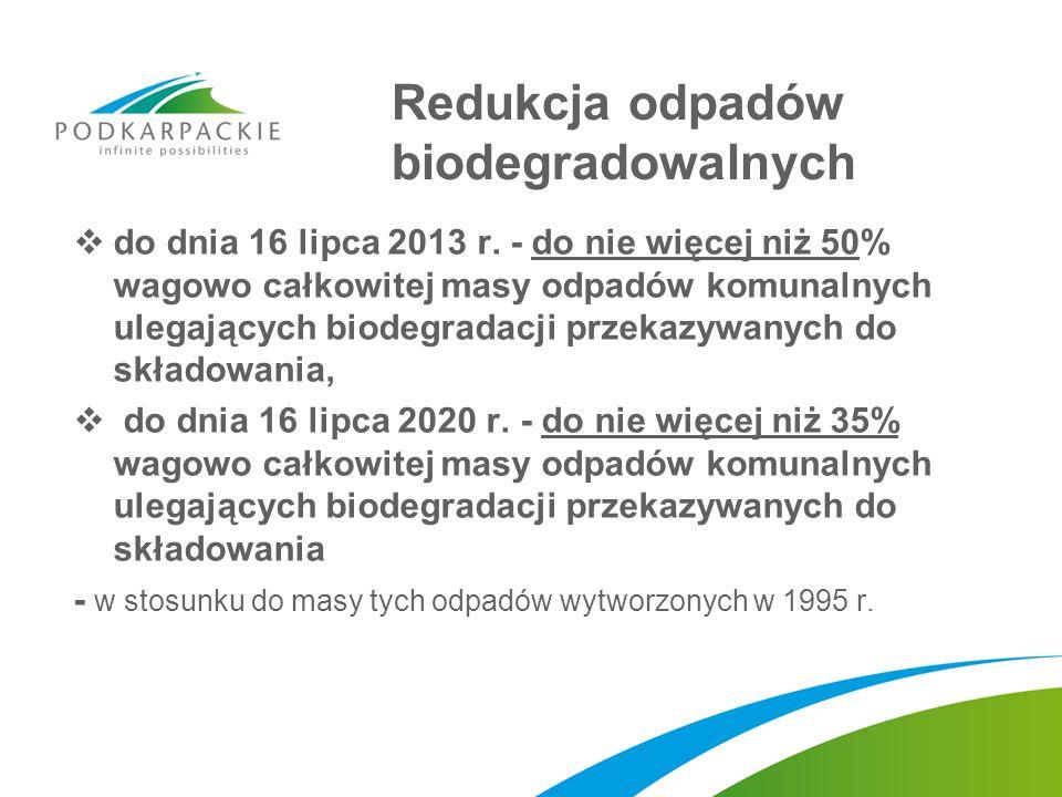 Redukcja odpadów biodegradowalnych