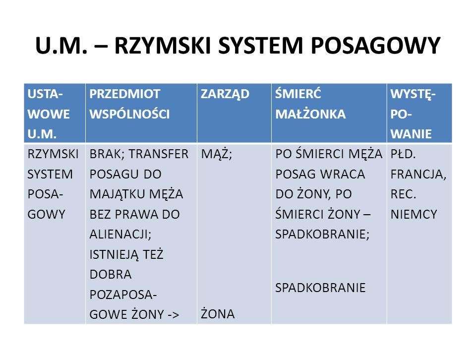 U.M. – RZYMSKI SYSTEM POSAGOWY