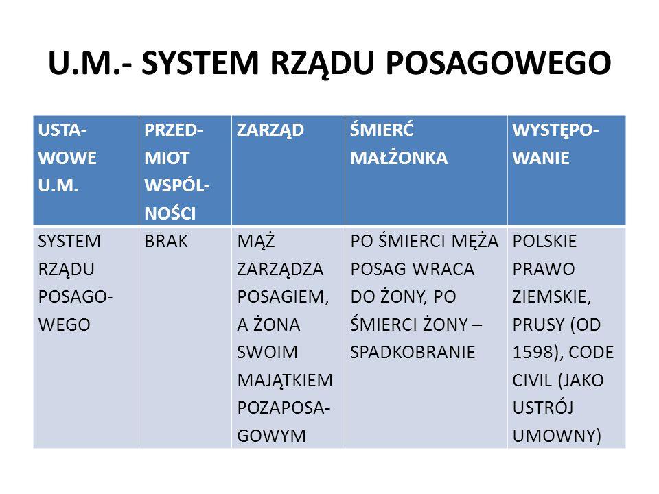 U.M.- SYSTEM RZĄDU POSAGOWEGO