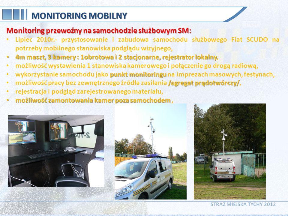 MONITORING MOBILNY Monitoring przewoźny na samochodzie służbowym SM:
