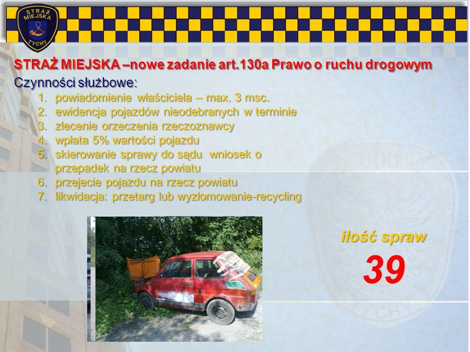 STRAŻ MIEJSKA –nowe zadanie art.130a Prawo o ruchu drogowym
