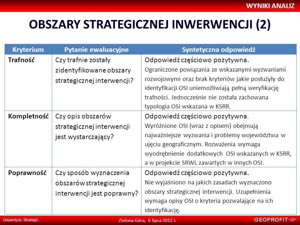 OBSZARY STRATEGICZNEJ INWERWENCJI (2) Syntetyczna odpowiedź