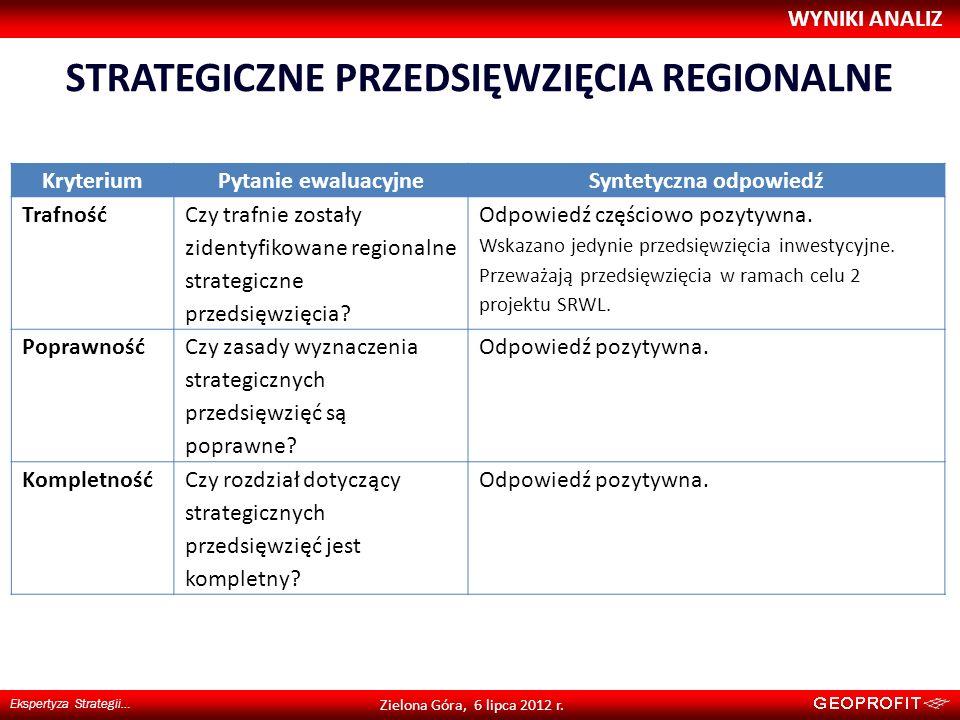 STRATEGICZNE PRZEDSIĘWZIĘCIA REGIONALNE Syntetyczna odpowiedź