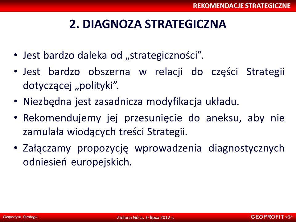 2. DIAGNOZA STRATEGICZNA