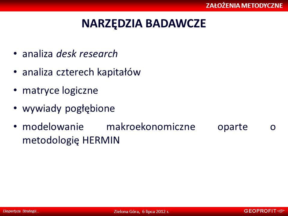 NARZĘDZIA BADAWCZE analiza desk research analiza czterech kapitałów