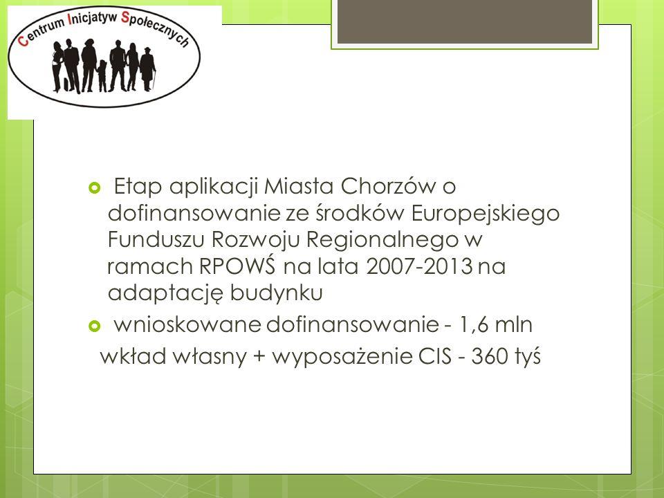Etap aplikacji Miasta Chorzów o dofinansowanie ze środków Europejskiego Funduszu Rozwoju Regionalnego w ramach RPOWŚ na lata 2007-2013 na adaptację budynku