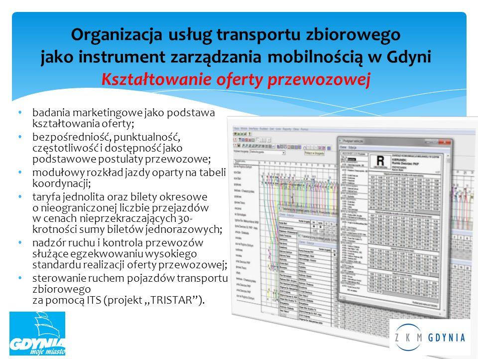 Organizacja usług transportu zbiorowego jako instrument zarządzania mobilnością w Gdyni Kształtowanie oferty przewozowej