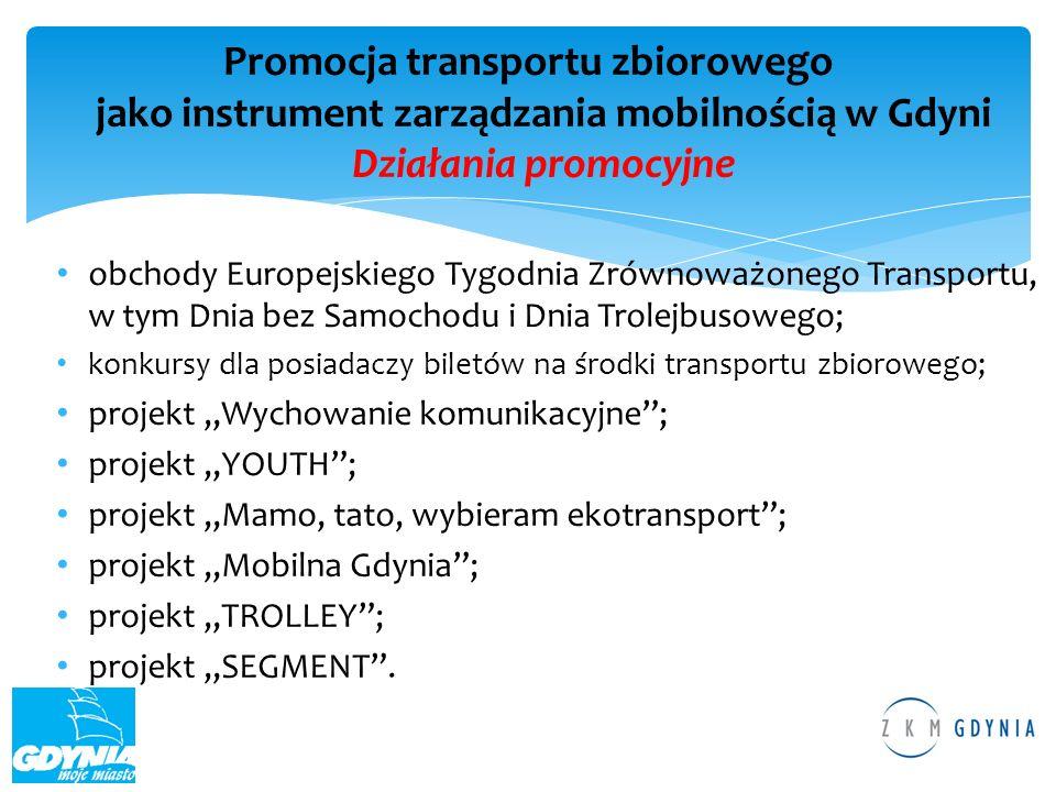 Promocja transportu zbiorowego jako instrument zarządzania mobilnością w Gdyni Działania promocyjne