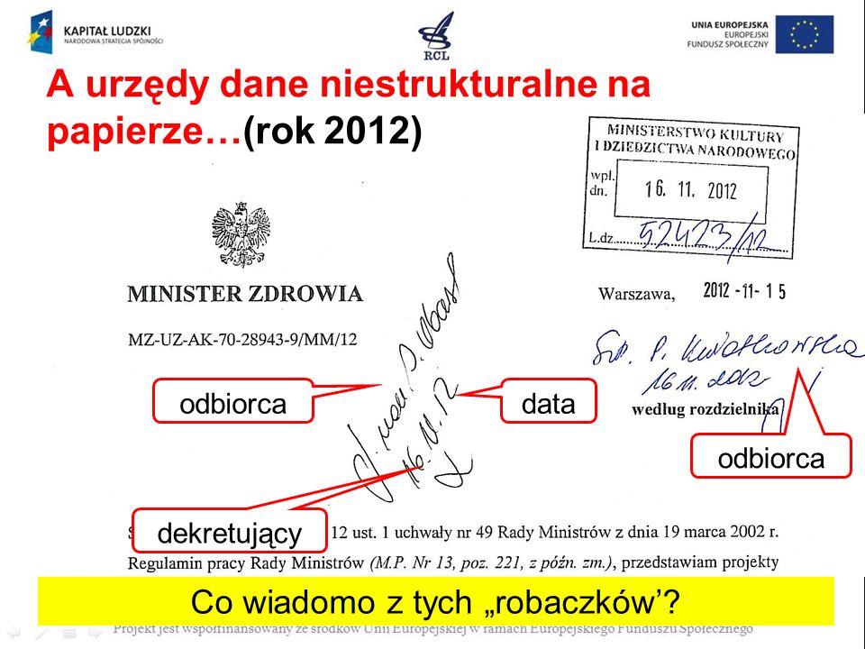 A urzędy dane niestrukturalne na papierze…(rok 2012)