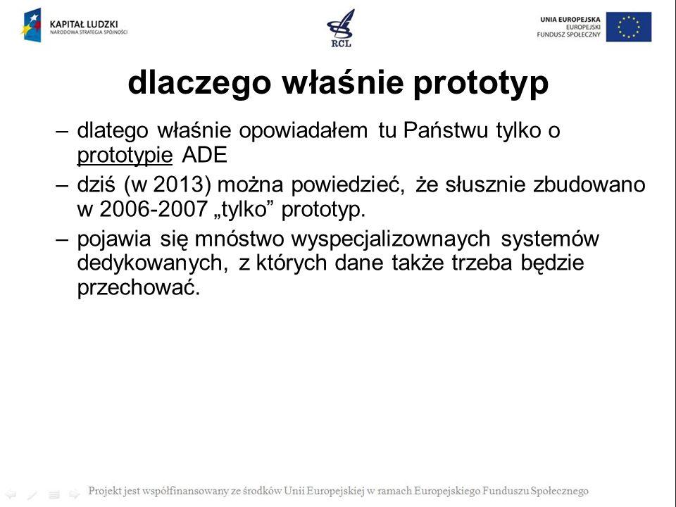 dlaczego właśnie prototyp