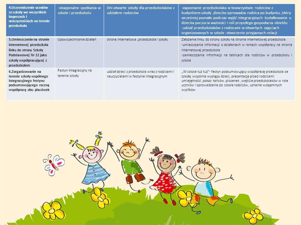 -okazjonalne spotkania w szkole i przedszkolu
