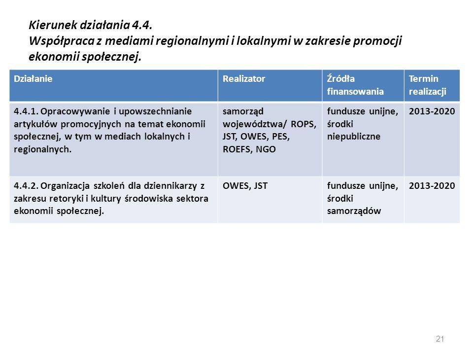 Kierunek działania 4.4. Współpraca z mediami regionalnymi i lokalnymi w zakresie promocji ekonomii społecznej.