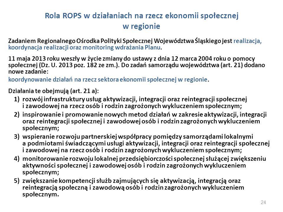 Rola ROPS w działaniach na rzecz ekonomii społecznej w regionie