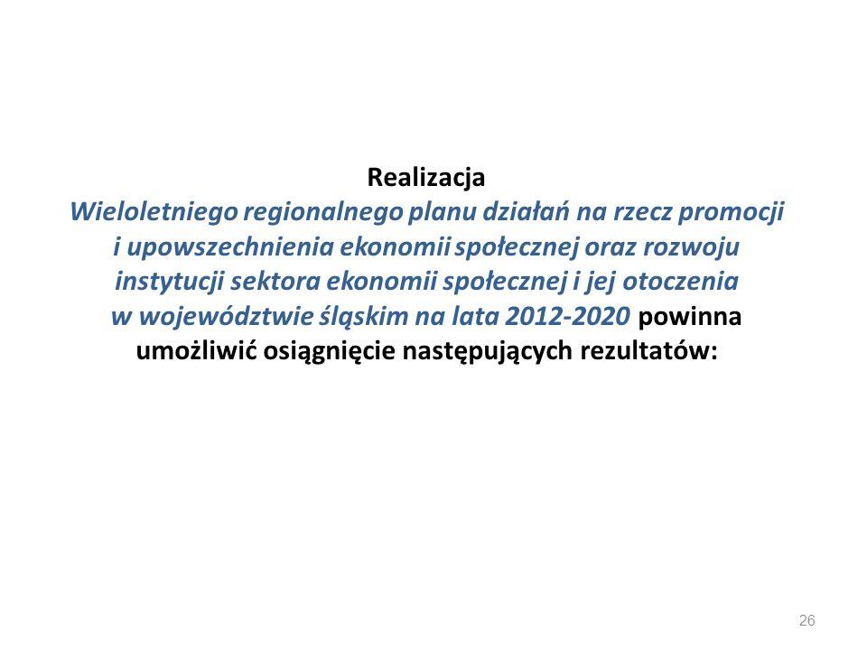 Realizacja Wieloletniego regionalnego planu działań na rzecz promocji i upowszechnienia ekonomii społecznej oraz rozwoju instytucji sektora ekonomii społecznej i jej otoczenia w województwie śląskim na lata 2012-2020 powinna umożliwić osiągnięcie następujących rezultatów: