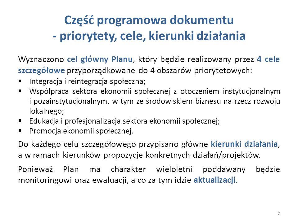 Część programowa dokumentu - priorytety, cele, kierunki działania